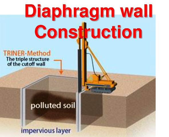 Gambar konstruksi dinding diafragma